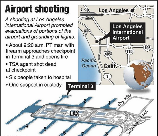 lax airport shooting